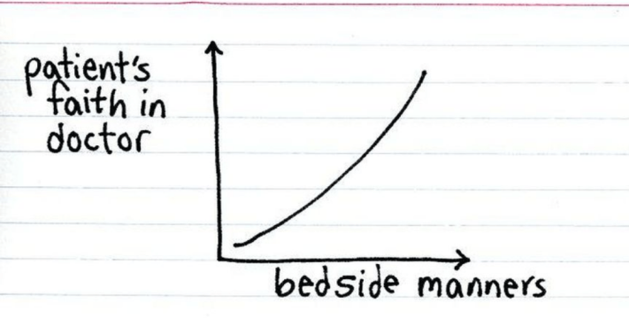 an obvious graph