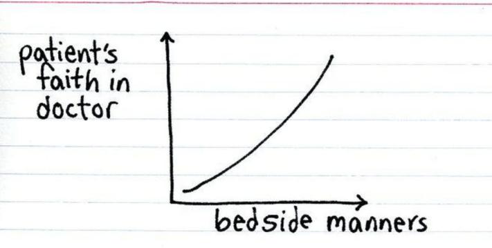an obvious graph